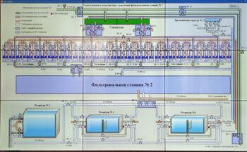 Пример рабочего экрана ДП Компании