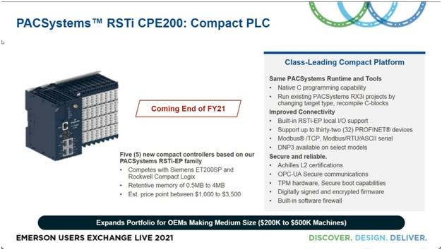 RSTi CPE200